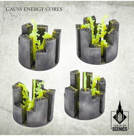 Gauss Energy Cores
